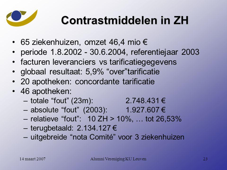 Contrastmiddelen in ZH