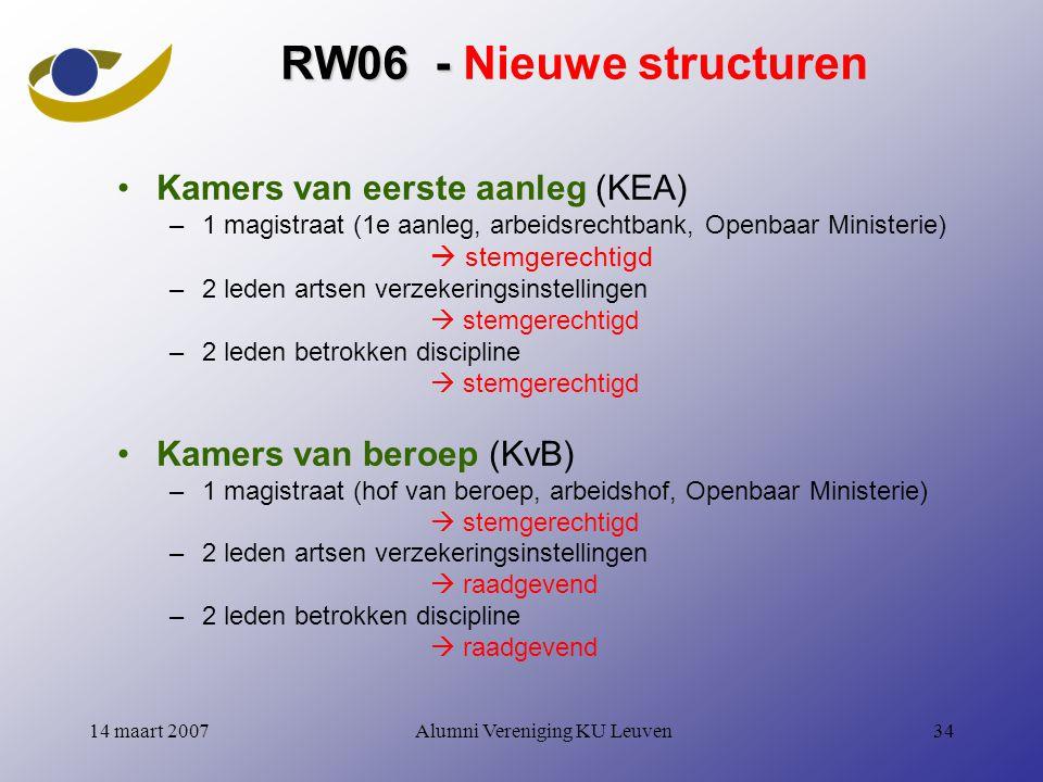 Alumni Vereniging KU Leuven