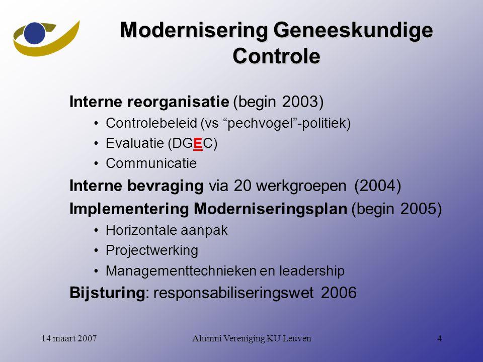Modernisering Geneeskundige Controle