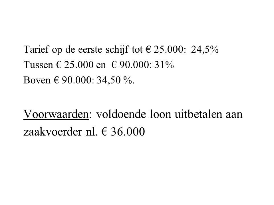 Voorwaarden: voldoende loon uitbetalen aan zaakvoerder nl. € 36.000