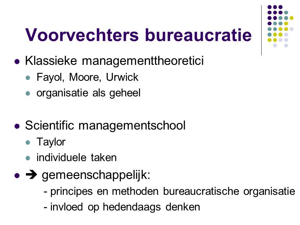Voorvechters bureaucratie