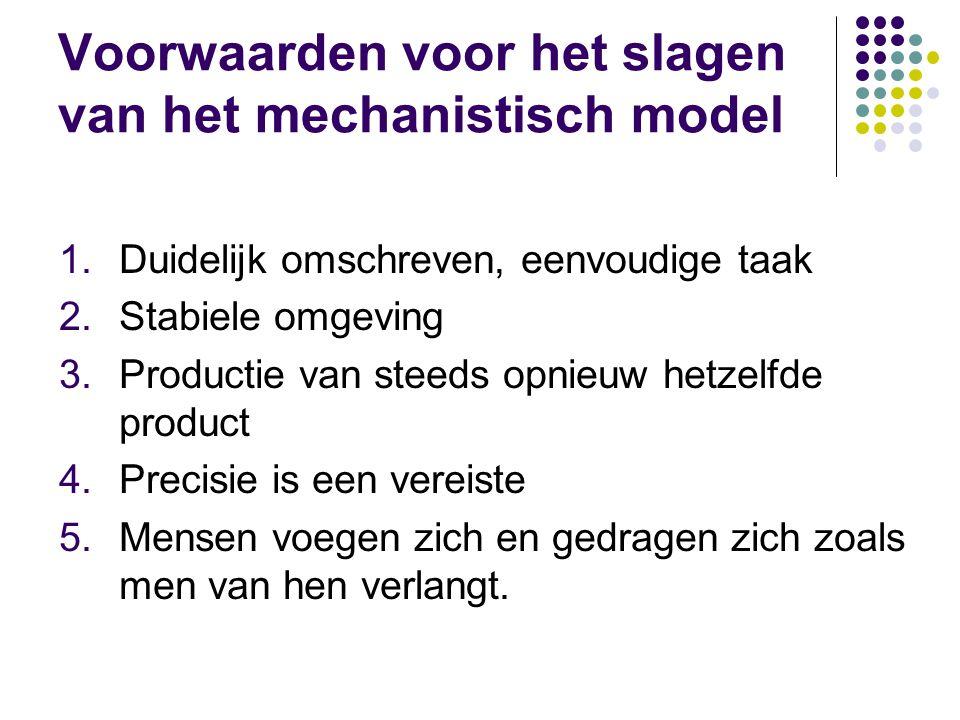 Voorwaarden voor het slagen van het mechanistisch model