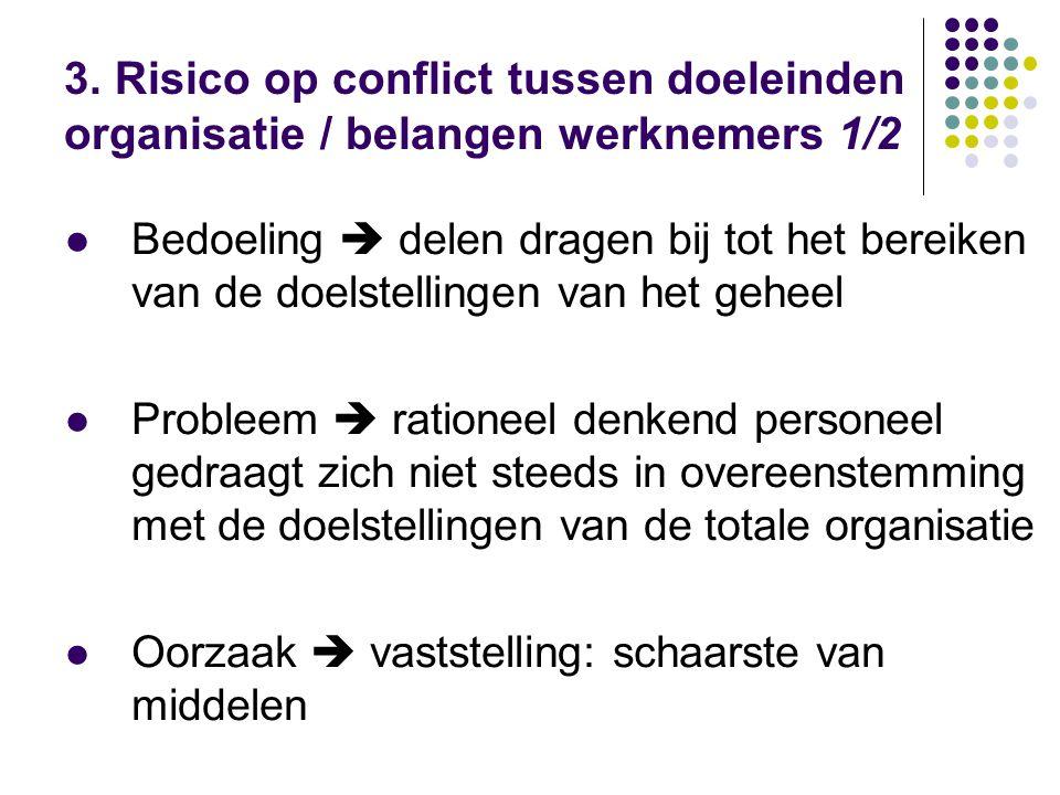 3. Risico op conflict tussen doeleinden organisatie / belangen werknemers 1/2