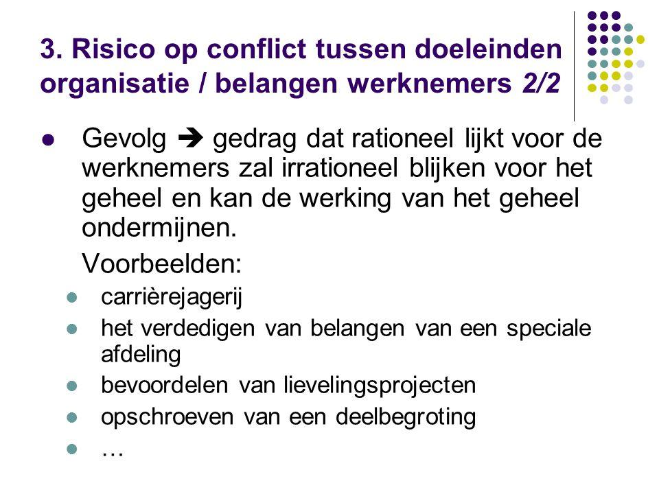 3. Risico op conflict tussen doeleinden organisatie / belangen werknemers 2/2