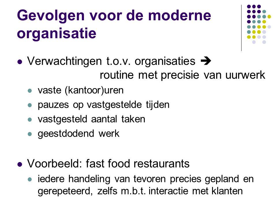 Gevolgen voor de moderne organisatie
