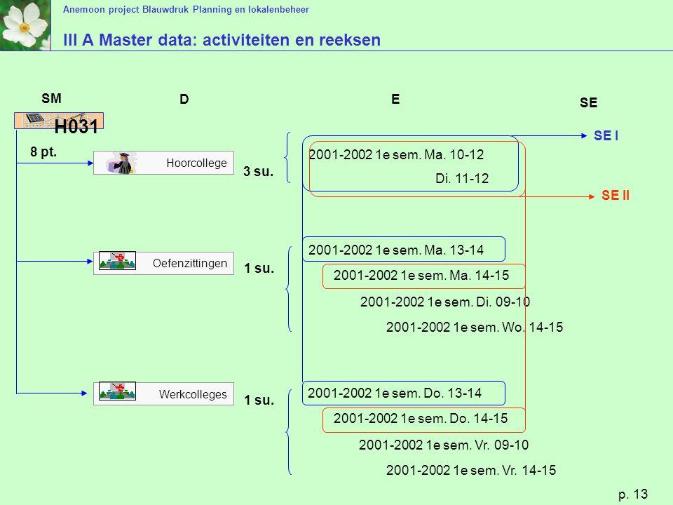 III A Master data: activiteiten en reeksen