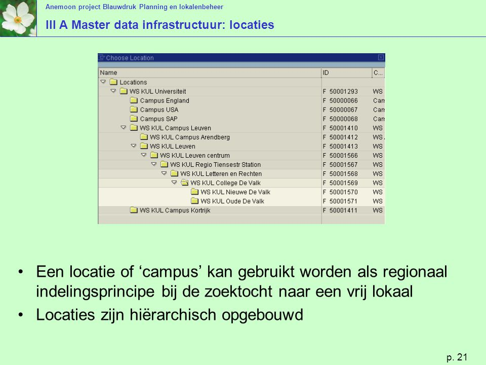 III A Master data infrastructuur: locaties