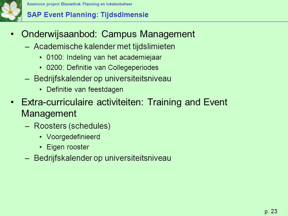 SAP Event Planning: Tijdsdimensie