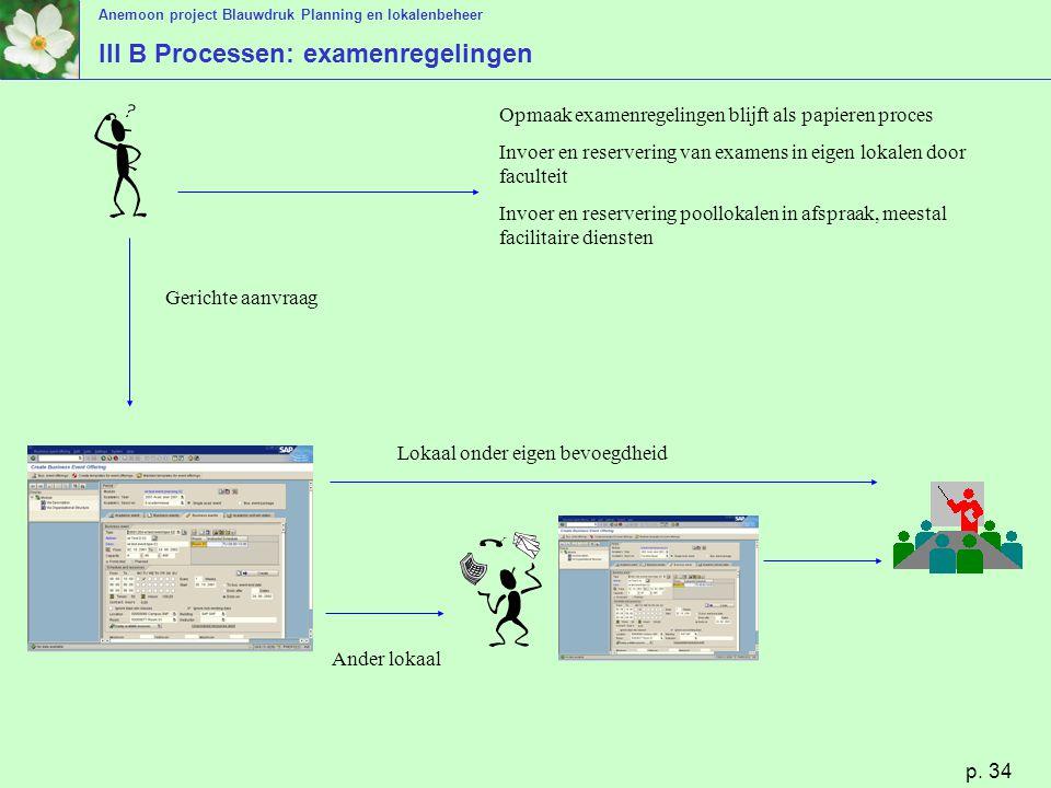 III B Processen: examenregelingen