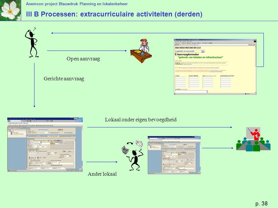 III B Processen: extracurriculaire activiteiten (derden)