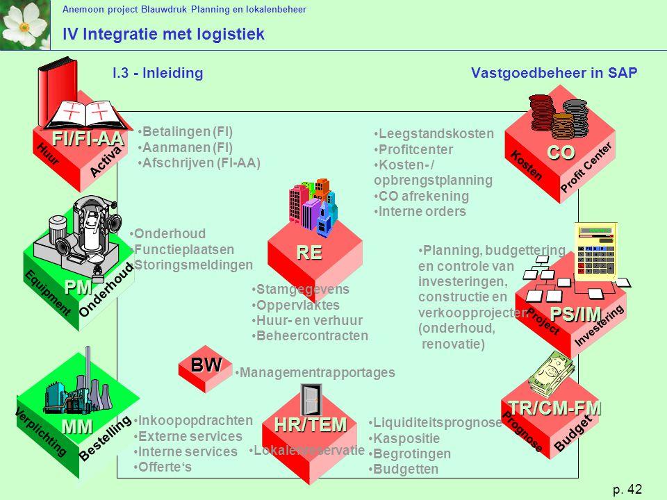 I.3 - Inleiding Vastgoedbeheer in SAP