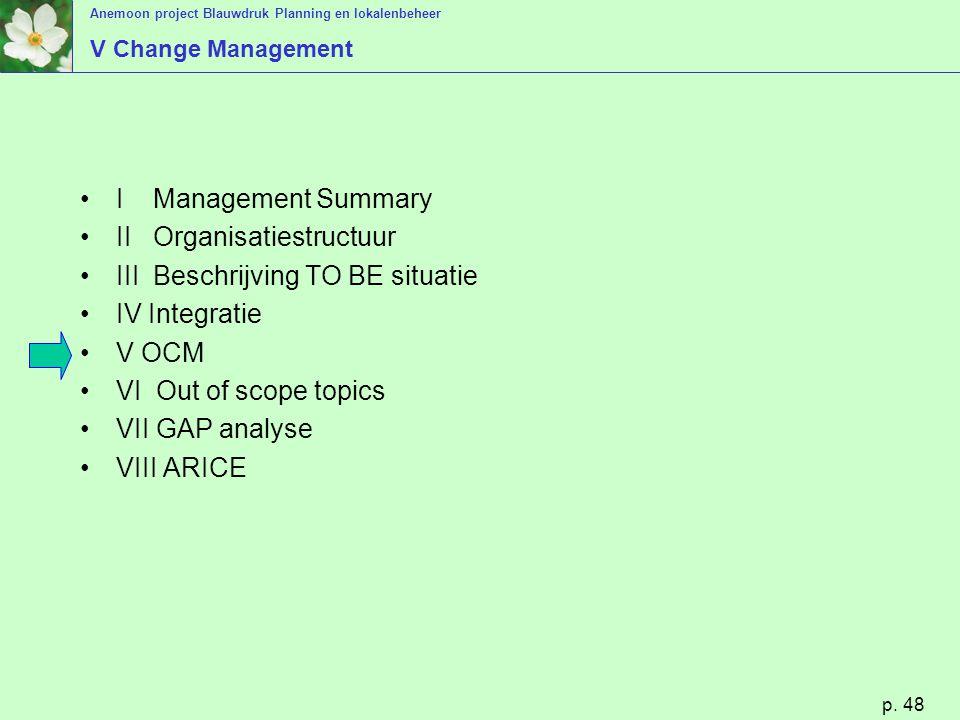 II Organisatiestructuur III Beschrijving TO BE situatie IV Integratie