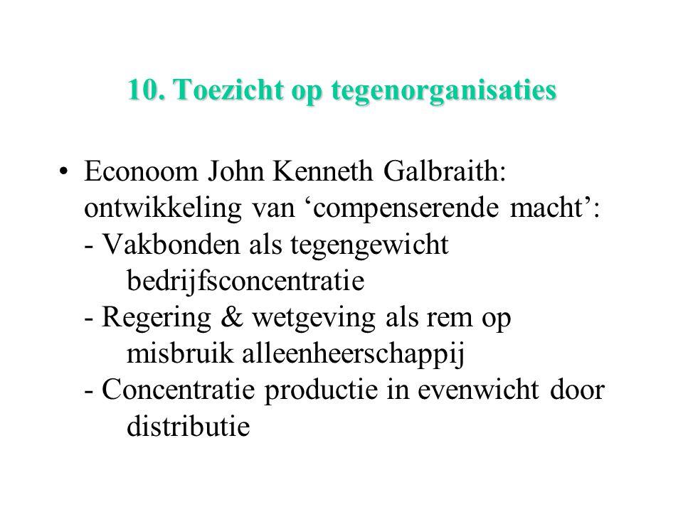 10. Toezicht op tegenorganisaties