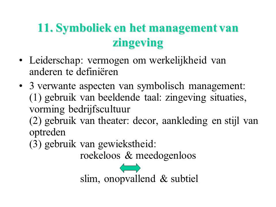 11. Symboliek en het management van zingeving