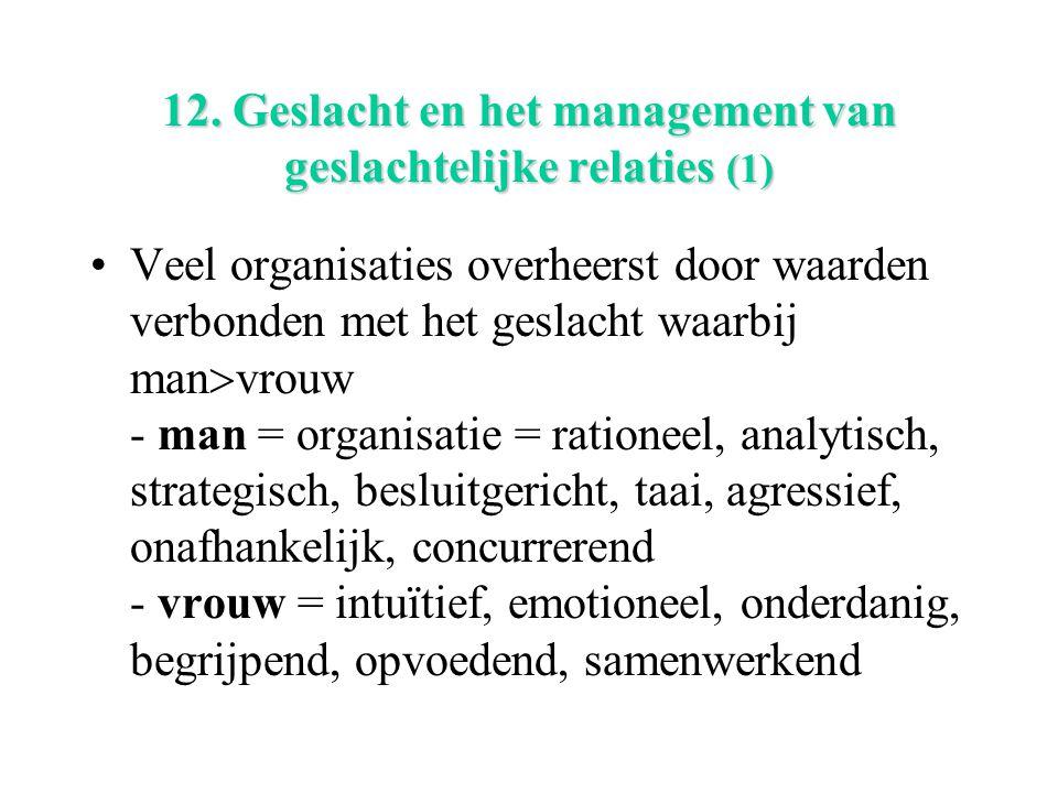 12. Geslacht en het management van geslachtelijke relaties (1)