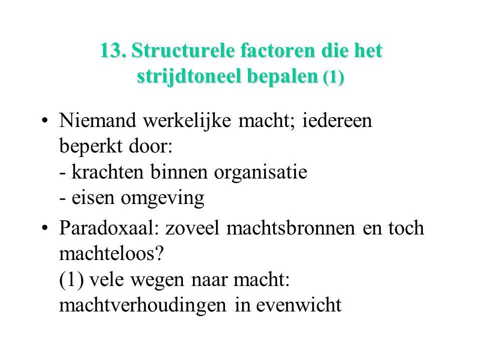 13. Structurele factoren die het strijdtoneel bepalen (1)