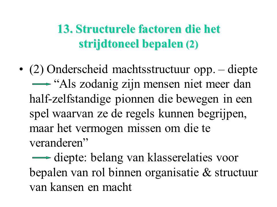 13. Structurele factoren die het strijdtoneel bepalen (2)