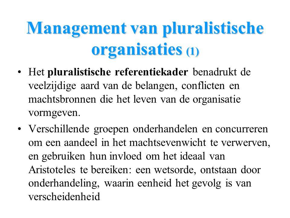Management van pluralistische organisaties (1)