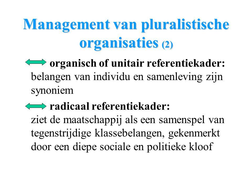 Management van pluralistische organisaties (2)