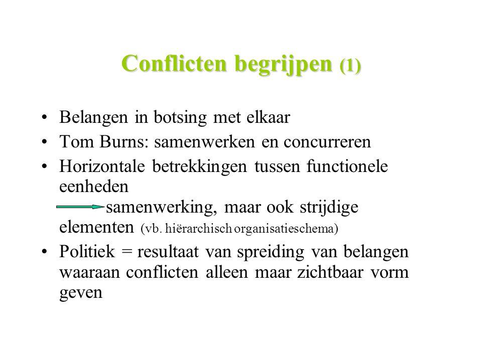 Conflicten begrijpen (1)