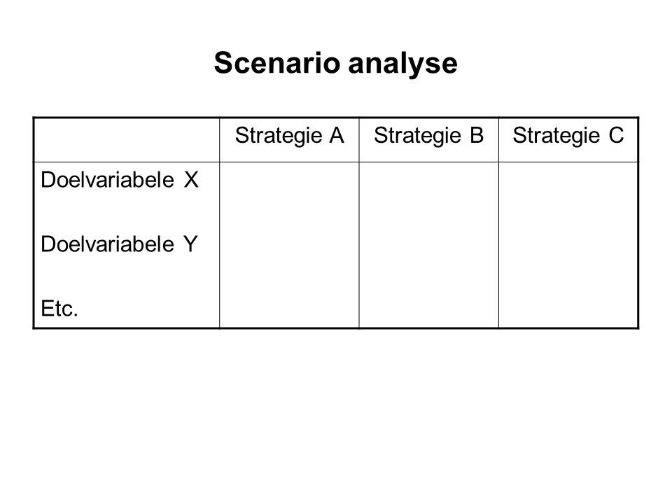 Scenario analyse Strategie A Strategie B Strategie C Doelvariabele X