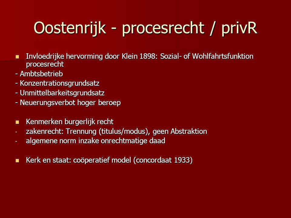 Oostenrijk - procesrecht / privR