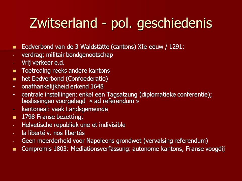 Zwitserland - pol. geschiedenis