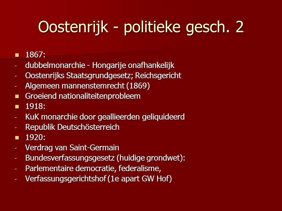 Oostenrijk - politieke gesch. 2