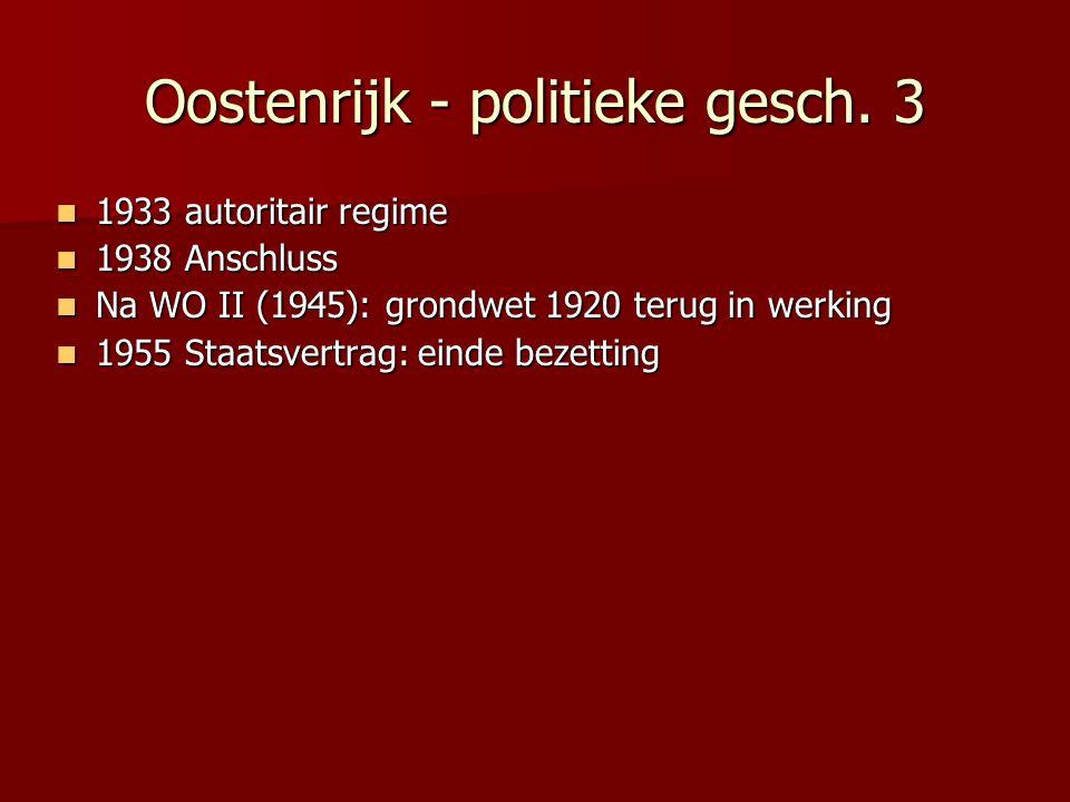 Oostenrijk - politieke gesch. 3