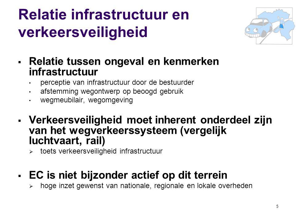 Relatie infrastructuur en verkeersveiligheid