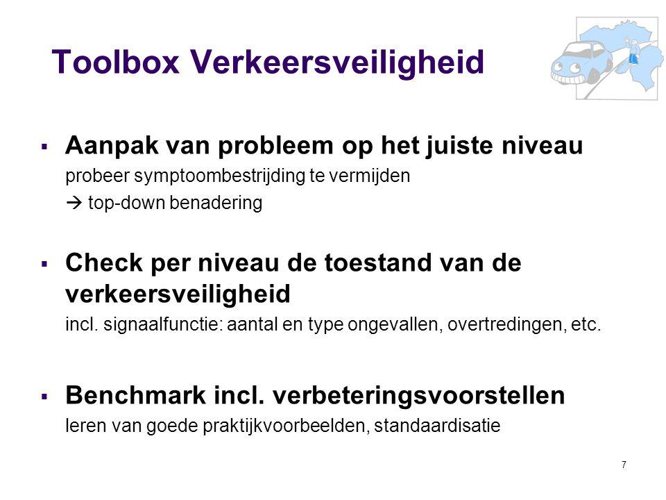 Toolbox Verkeersveiligheid