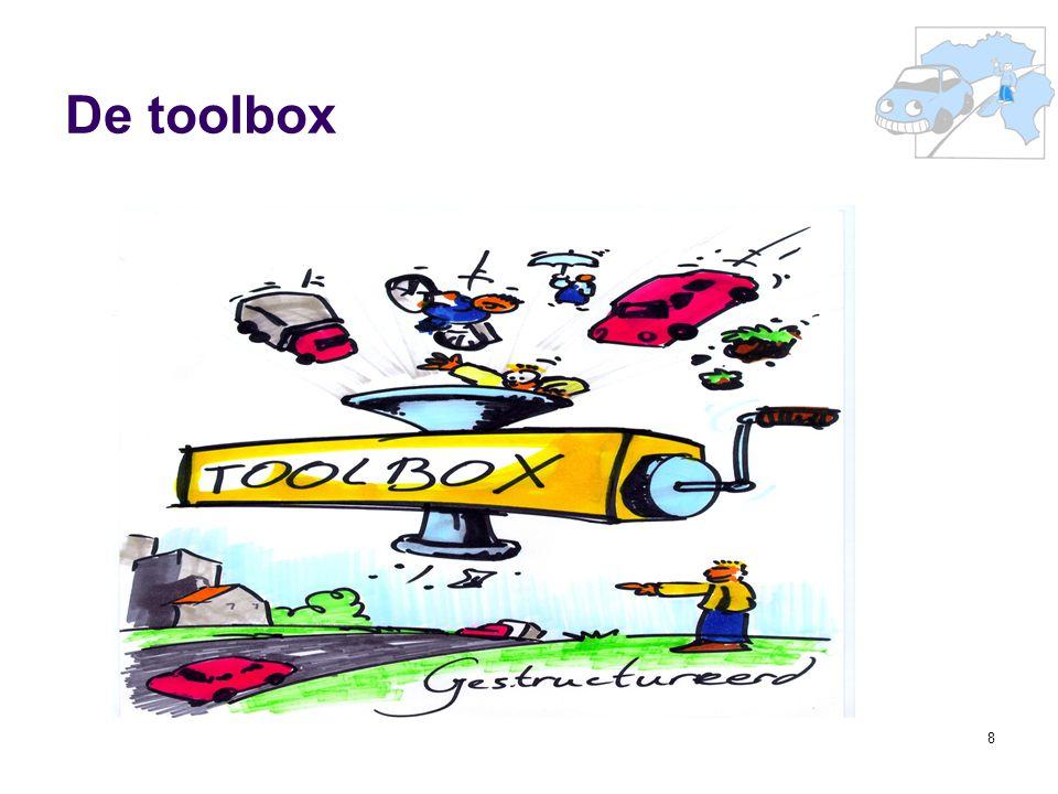 De toolbox 36e Prof. R. Van Cauterenleerstoel