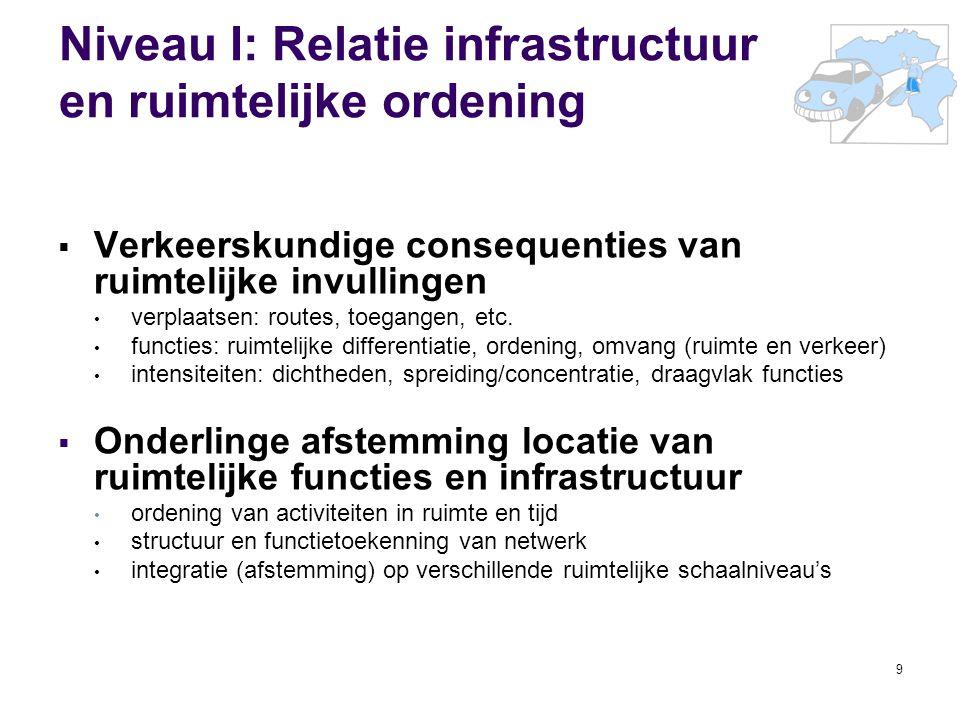 Niveau I: Relatie infrastructuur en ruimtelijke ordening