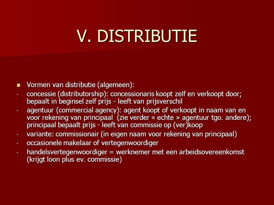 V. DISTRIBUTIE Vormen van distributie (algemeen):