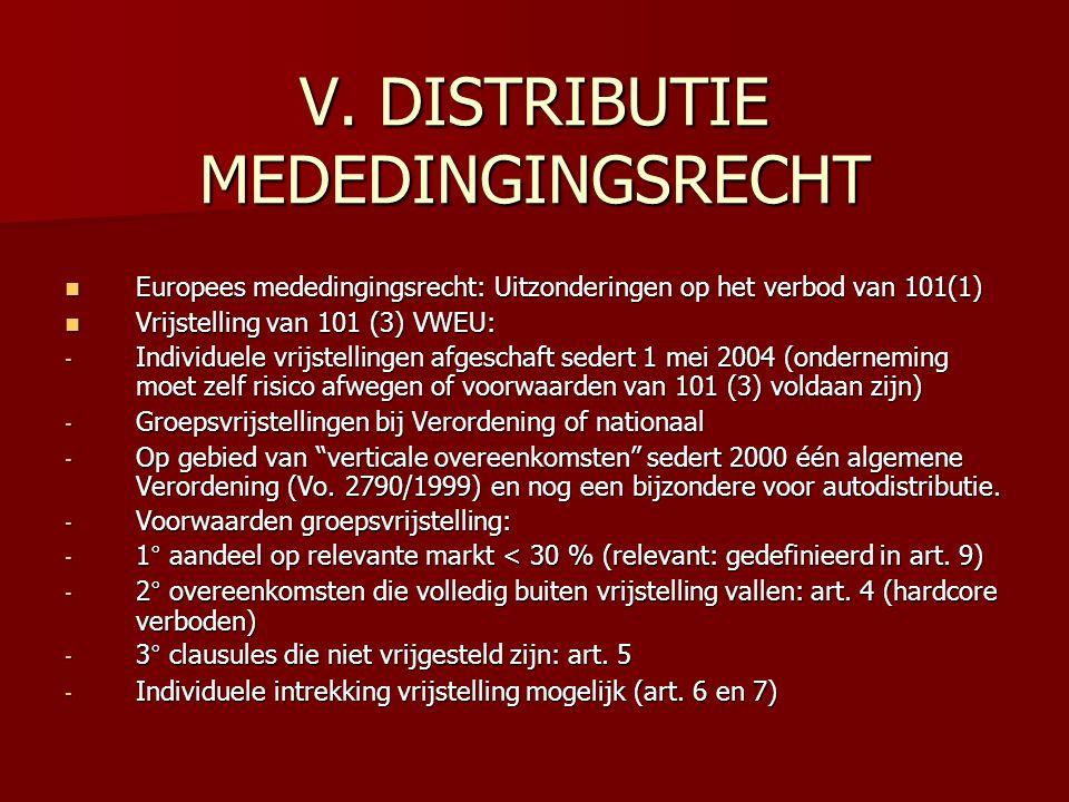 V. DISTRIBUTIE MEDEDINGINGSRECHT