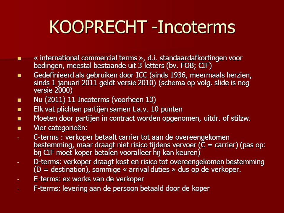KOOPRECHT -Incoterms « international commercial terms », d.i. standaardafkortingen voor bedingen, meestal bestaande uit 3 letters (bv. FOB; CIF)