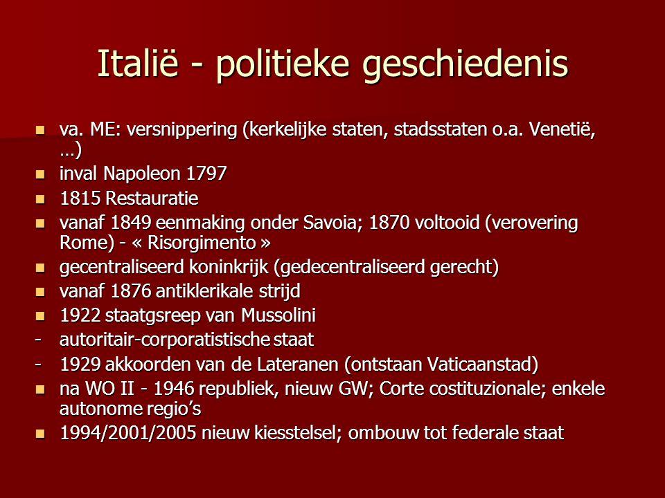 Italië - politieke geschiedenis