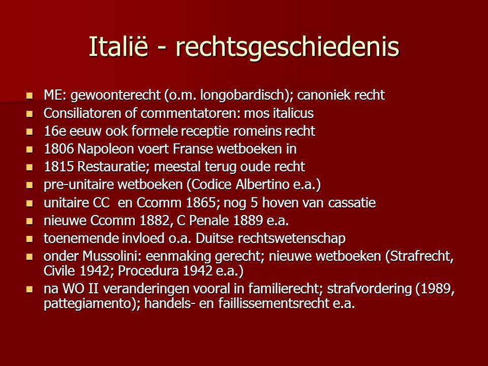Italië - rechtsgeschiedenis