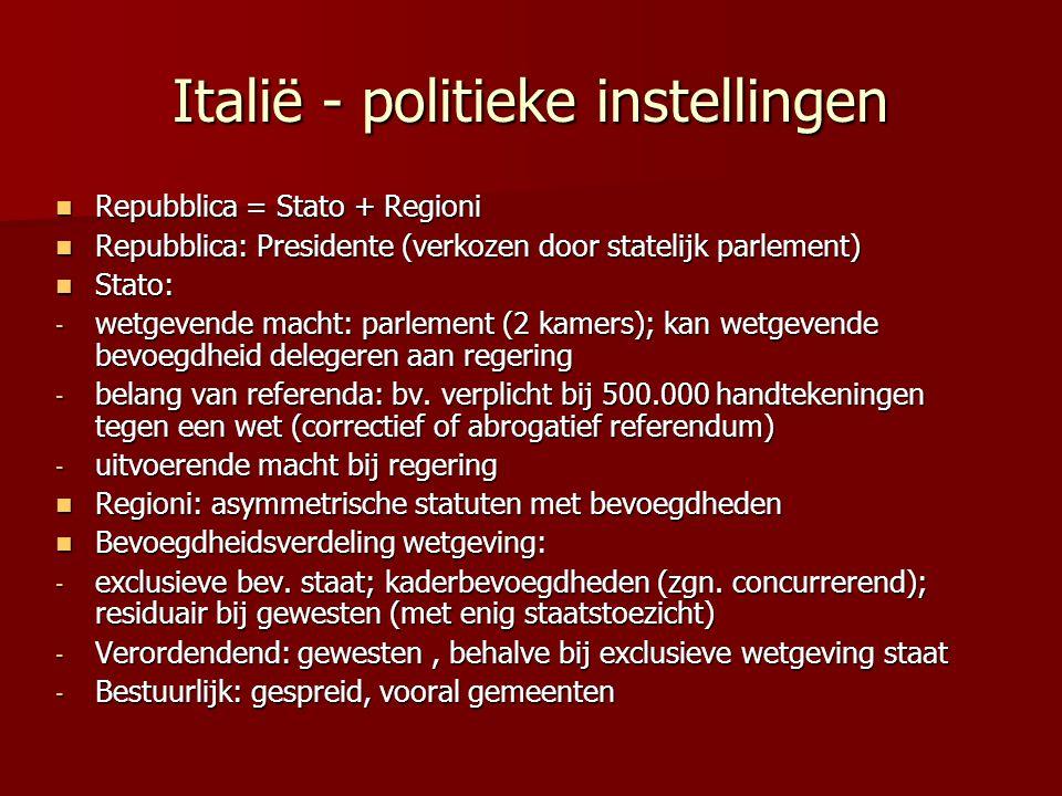 Italië - politieke instellingen