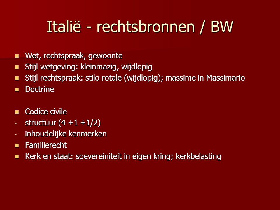 Italië - rechtsbronnen / BW