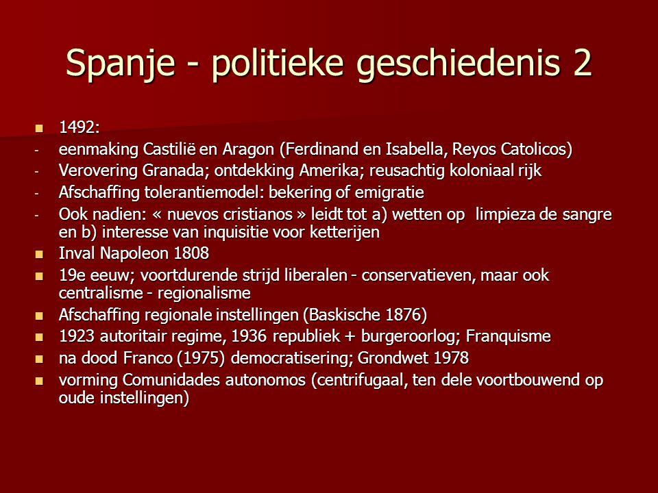 Spanje - politieke geschiedenis 2