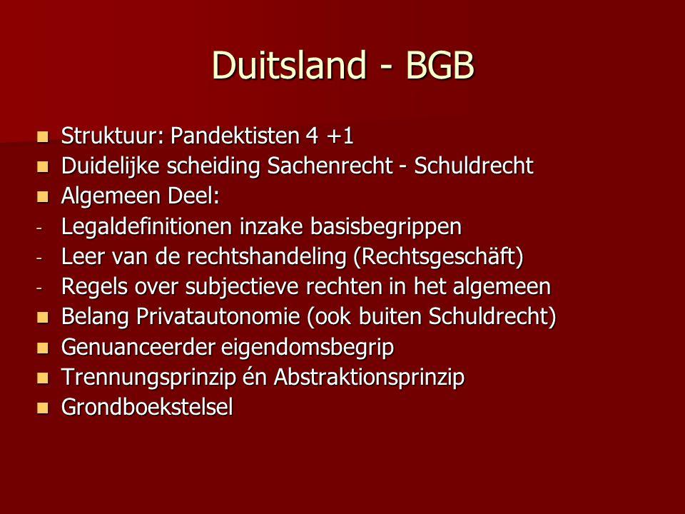Duitsland - BGB Struktuur: Pandektisten 4 +1