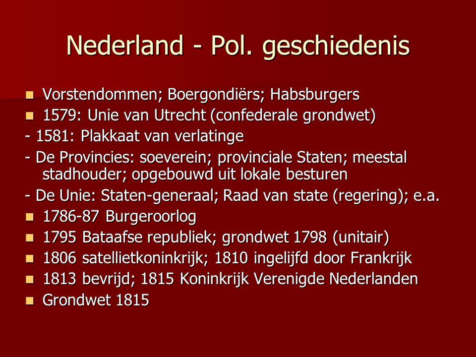 Nederland - Pol. geschiedenis