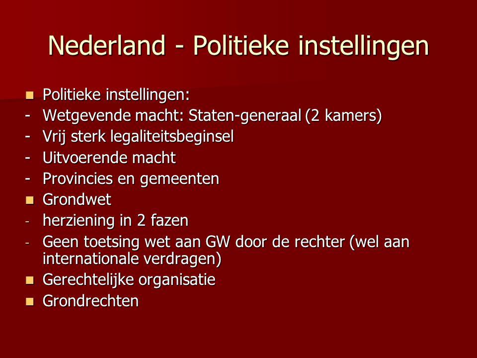 Nederland - Politieke instellingen