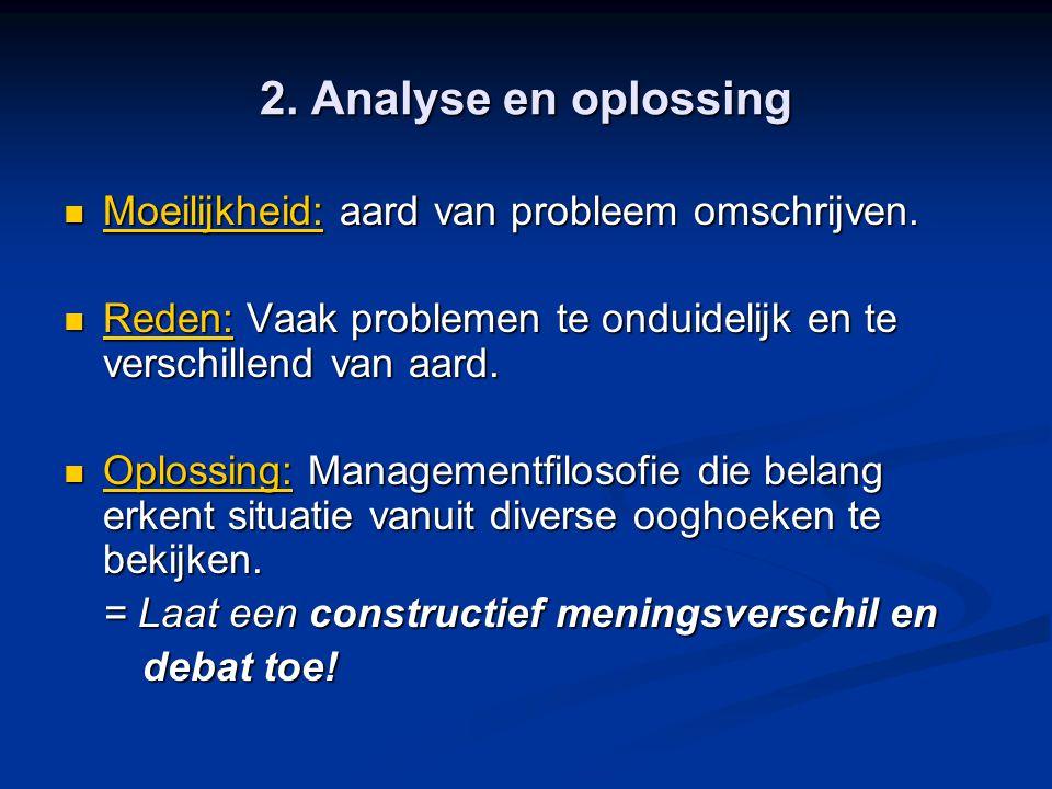2. Analyse en oplossing Moeilijkheid: aard van probleem omschrijven.