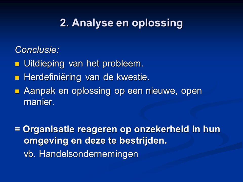 2. Analyse en oplossing Conclusie: Uitdieping van het probleem.