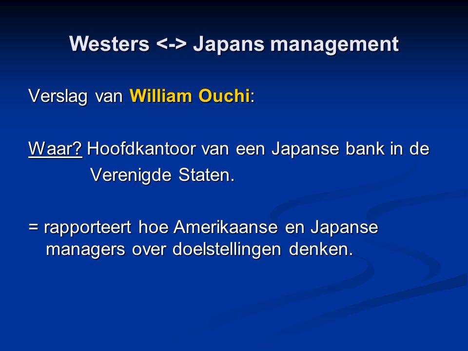 Westers <-> Japans management