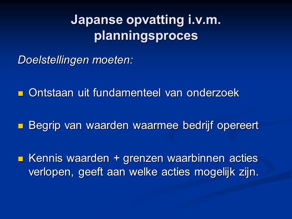 Japanse opvatting i.v.m. planningsproces