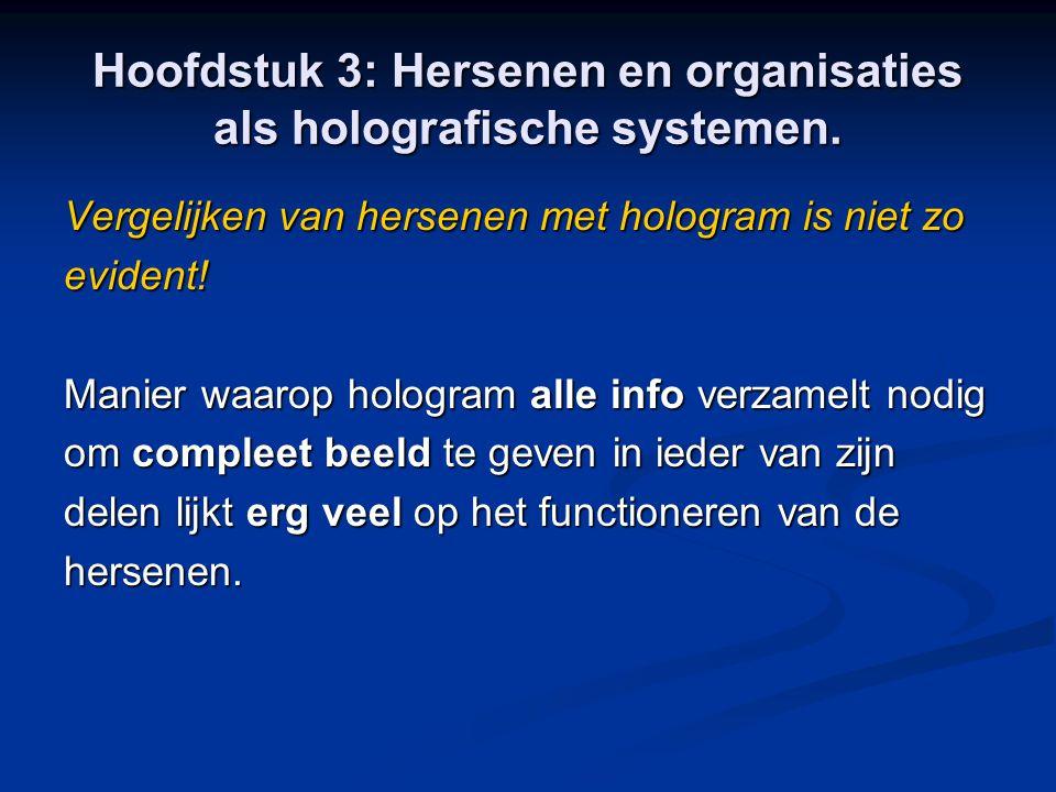 Hoofdstuk 3: Hersenen en organisaties als holografische systemen.
