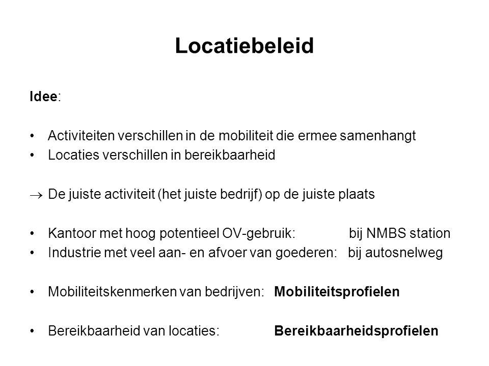 Locatiebeleid Idee: Activiteiten verschillen in de mobiliteit die ermee samenhangt. Locaties verschillen in bereikbaarheid.